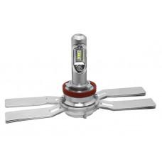 Prémium X Passzív LED főfényforrás H8_H11